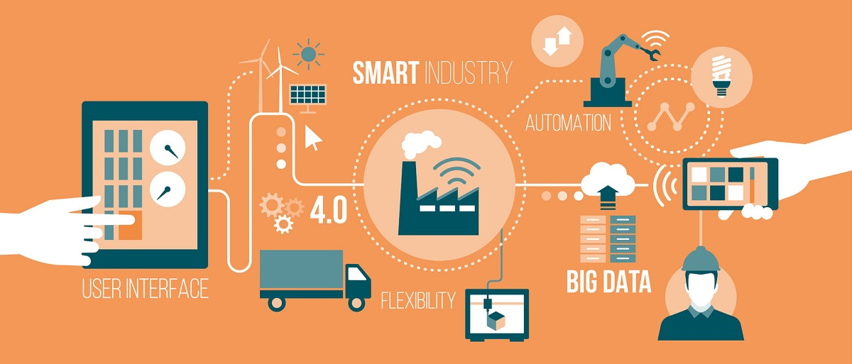 Technology Management Image: How IoT Is Affecting Major Industries